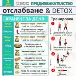 14-дневна детокс програма за отслабване (хранене + тренировка)