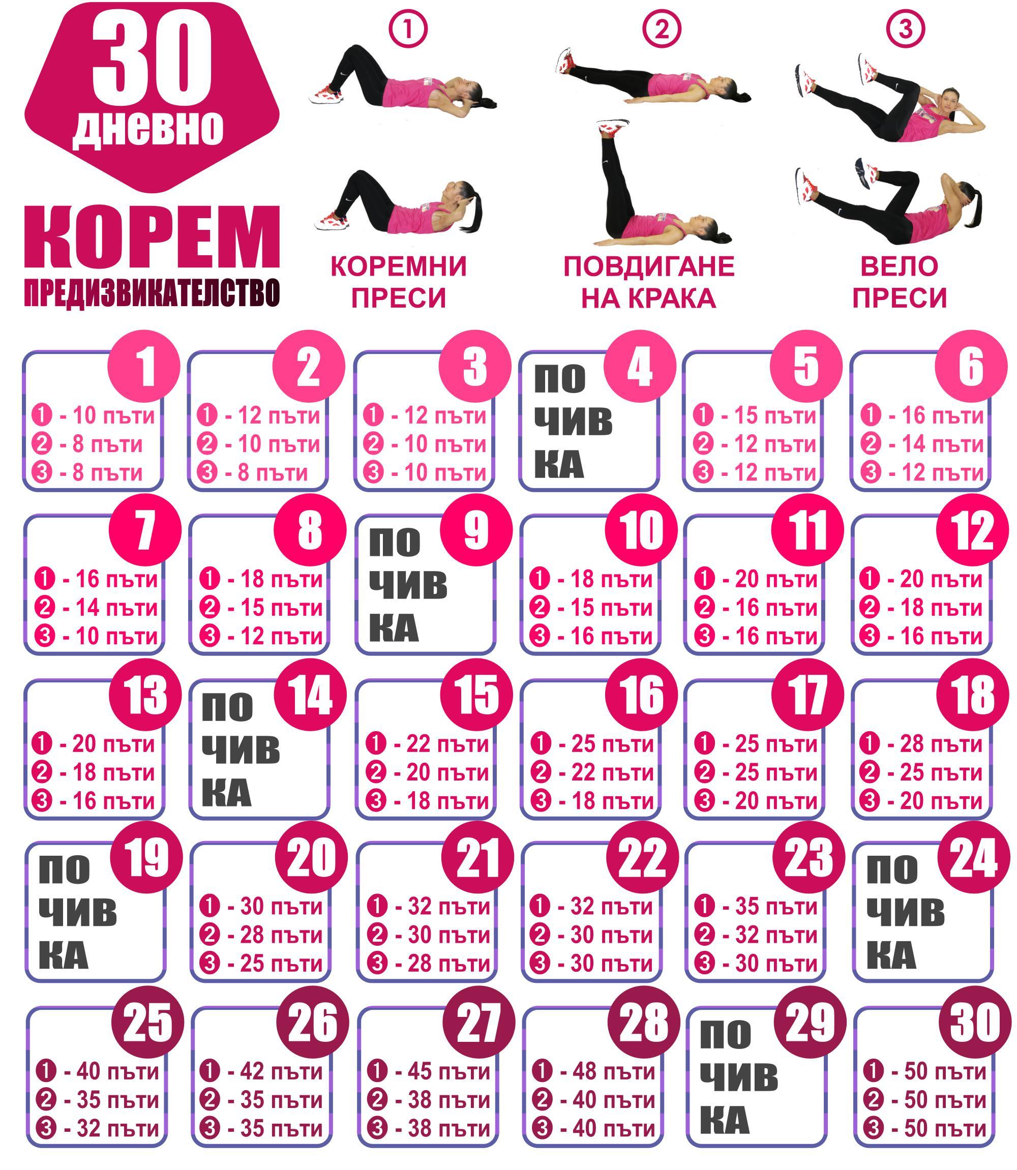 30 дневно предизвикателство за корем
