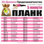 30-Дневно Планк Предизвикателство