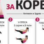 5 Най-Добри Тренировки у Дома