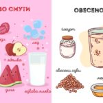 25 Здравословни Рецепти за Смути – Лесни Идеи за Вкъщи